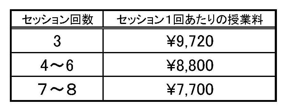 2016夏休み英検集中レッスン